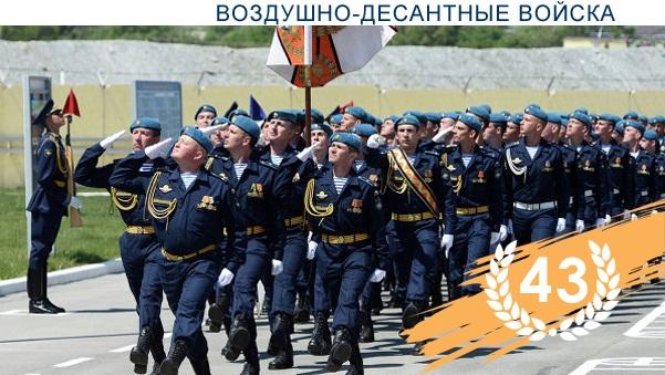 ГВАРДЕЙСКИЙ КАВКАЗСКИЙ КАЗАЧИЙ